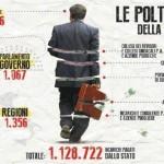 politica_poltrone